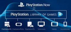 [Updated] PlayStation Now streaming service to bring PS3 and PS4 games to tablets and smartphones