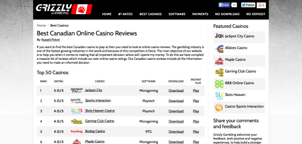 online casino list top 10 online casinos pley tube